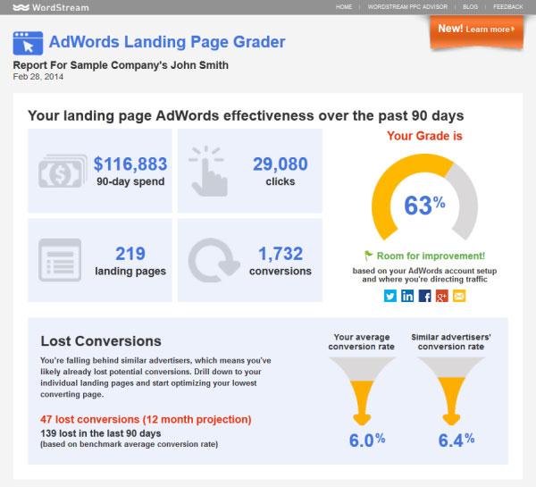 AdWords testare gratuita landing page